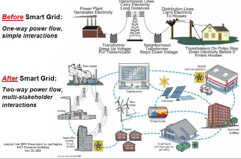 smart_grid_industrial_lessons