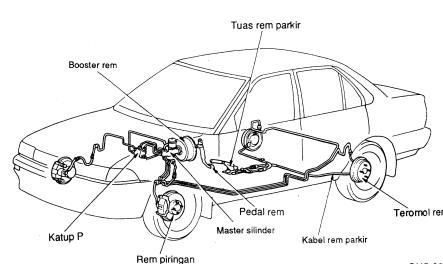 sistem-rem